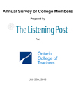 Survey of Members 2012